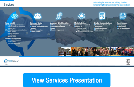 View Services Presentation